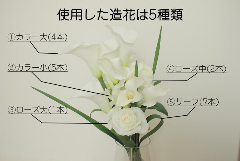 使用した5種類の造花