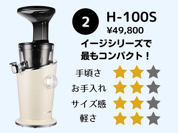 ヒューロムH-100Sの特徴