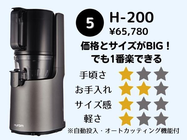 ヒューロムH-200の特徴